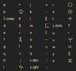 Le Tifinagh, l'écriture des touaregs